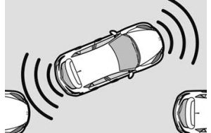 Parking sensors front and rear with installation
