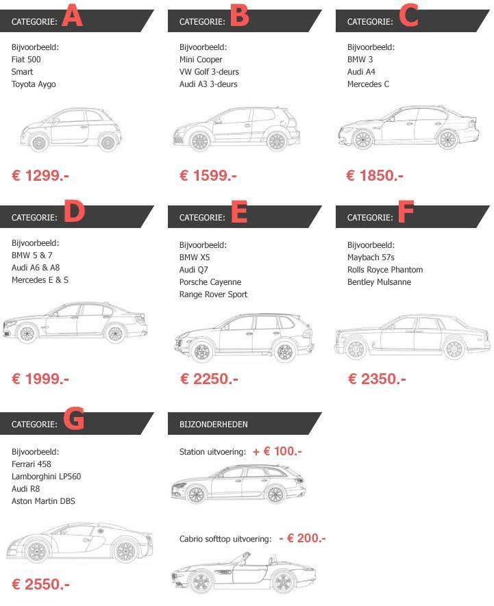 carwrapping prijzen